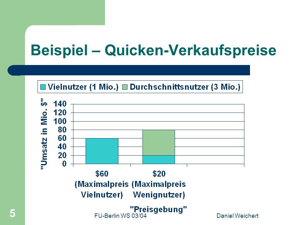 Beispiel – Quicken-Verkaufspreise