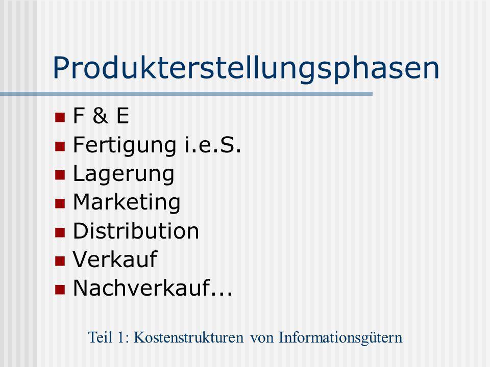 Produkterstellungsphasen
