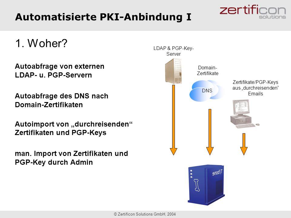 Automatisierte PKI-Anbindung I
