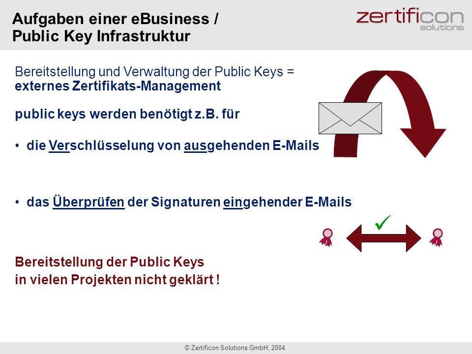Aufgaben einer eBusiness / Public Key Infrastruktur
