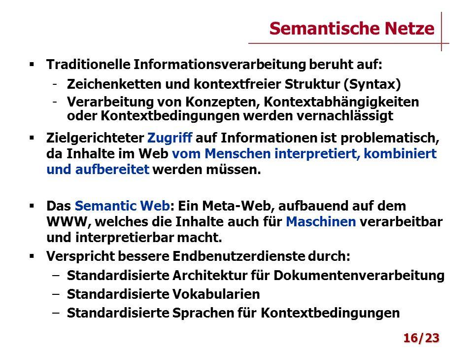 Semantische Netze Traditionelle Informationsverarbeitung beruht auf: