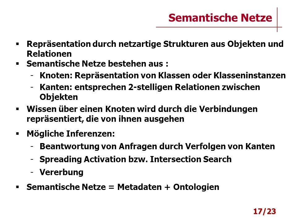 Semantische Netze Repräsentation durch netzartige Strukturen aus Objekten und Relationen. Semantische Netze bestehen aus :
