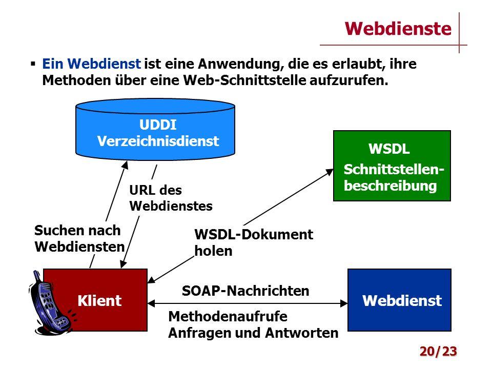 Webdienste Klient Webdienst