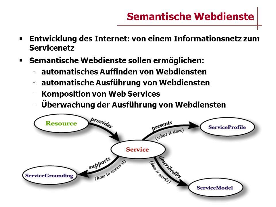 Semantische Webdienste