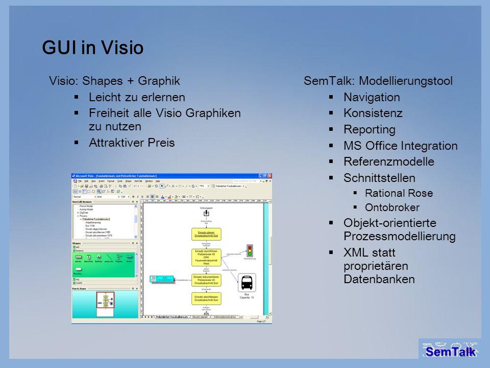 GUI in Visio Visio: Shapes + Graphik Leicht zu erlernen