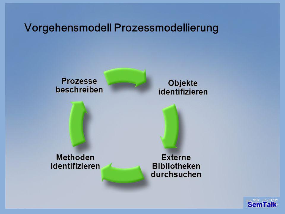 Vorgehensmodell Prozessmodellierung