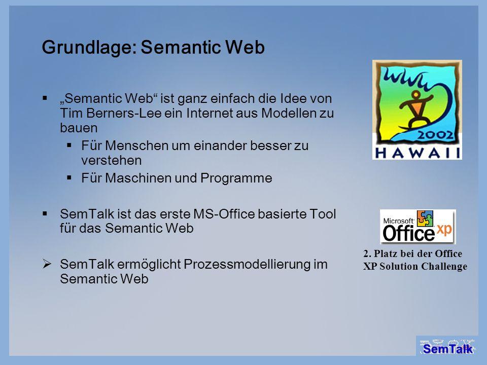 Grundlage: Semantic Web