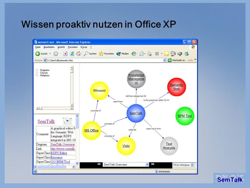 Wissen proaktiv nutzen in Office XP