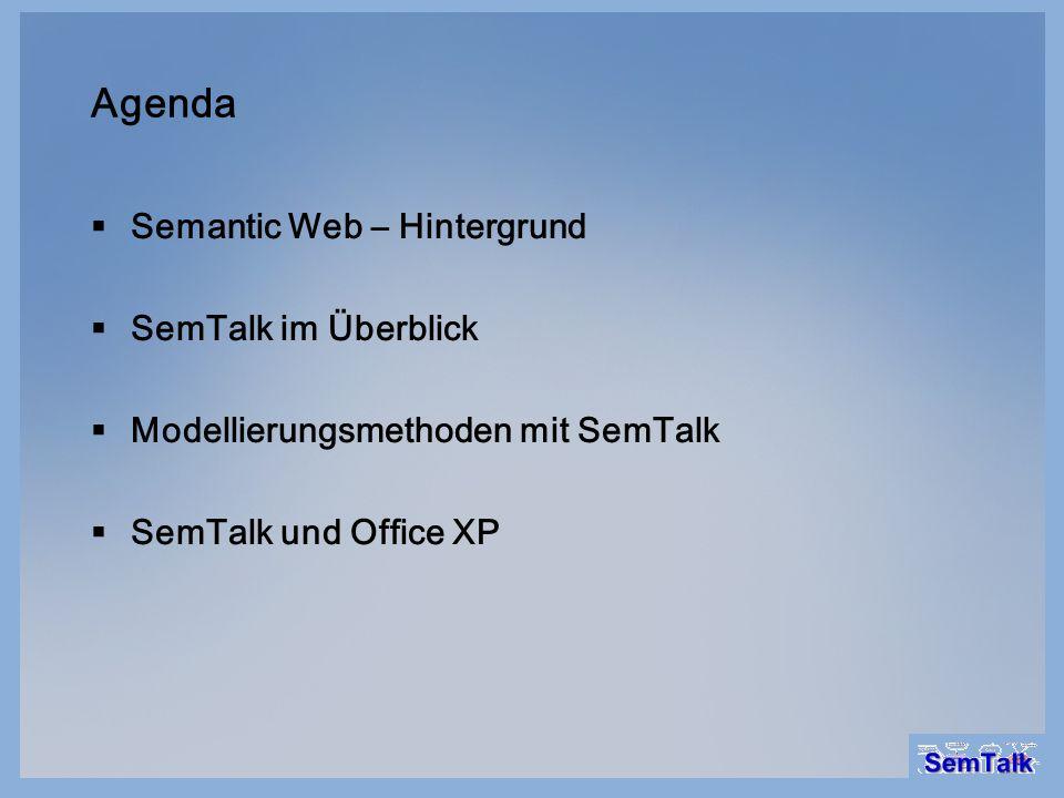 Agenda Semantic Web – Hintergrund SemTalk im Überblick