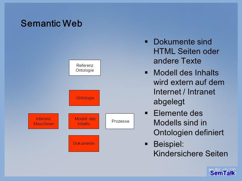 Semantic Web Dokumente sind HTML Seiten oder andere Texte