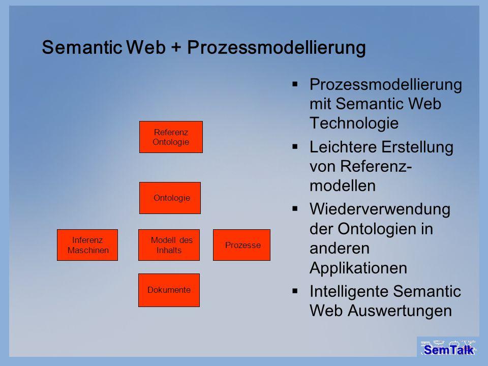 Semantic Web + Prozessmodellierung