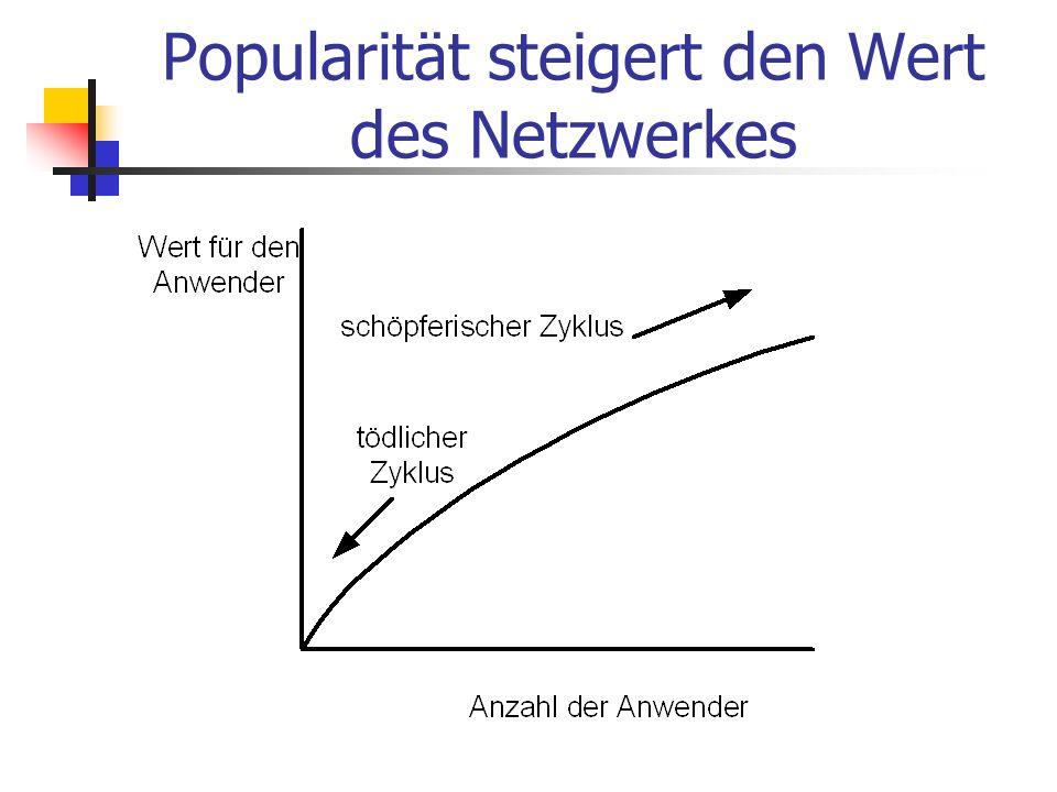 Popularität steigert den Wert des Netzwerkes
