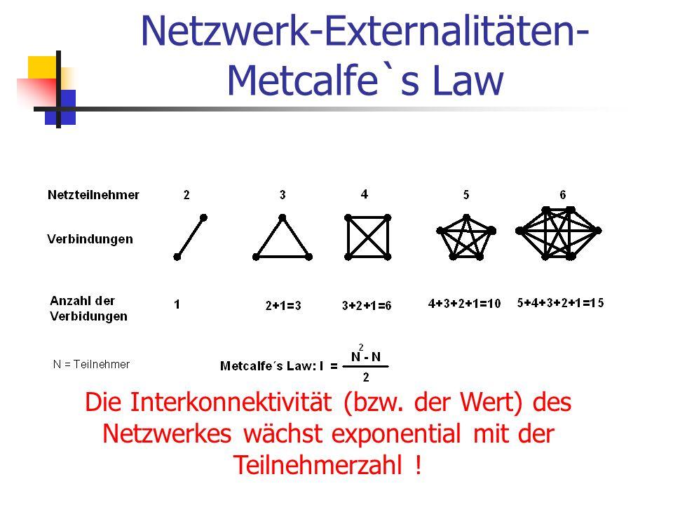 Netzwerk-Externalitäten- Metcalfe`s Law