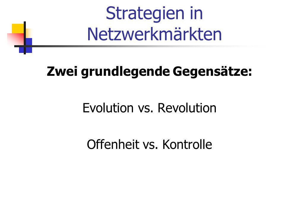 Strategien in Netzwerkmärkten