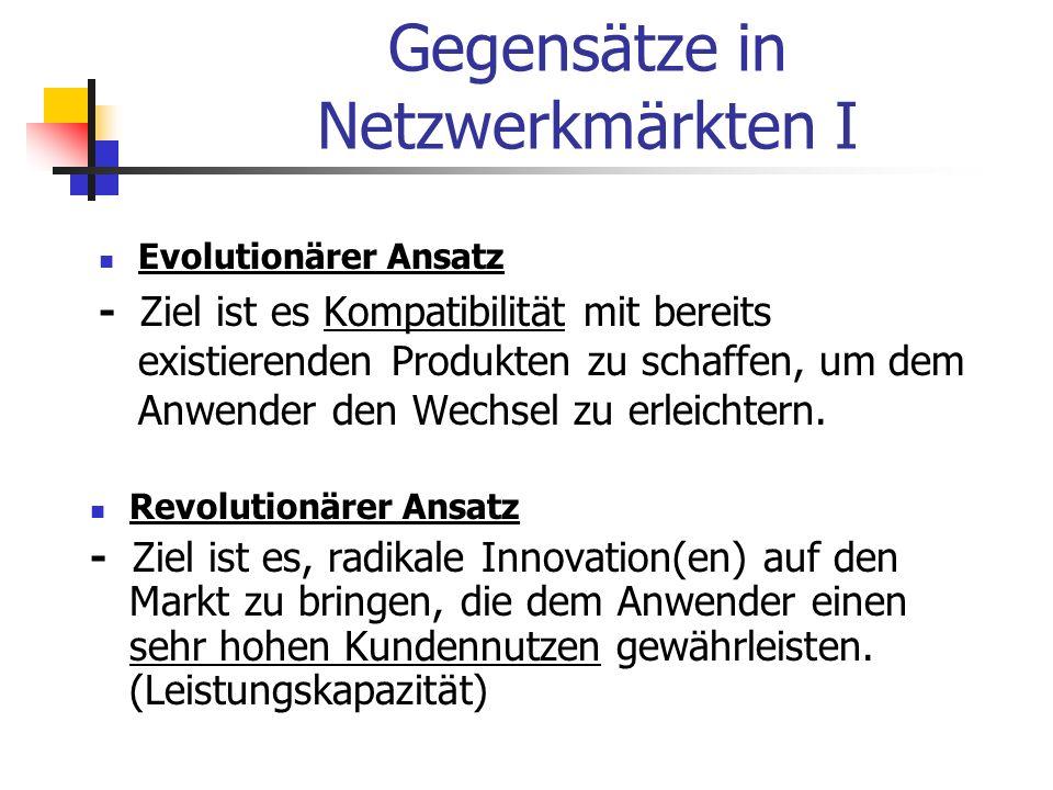 Gegensätze in Netzwerkmärkten I