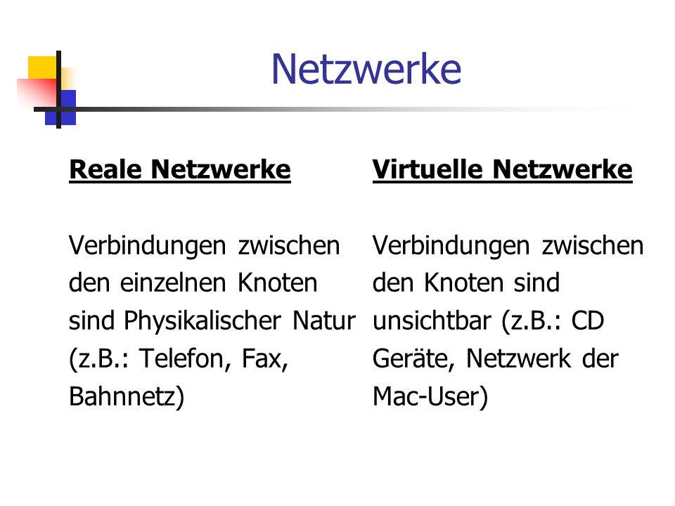 Netzwerke Reale Netzwerke Verbindungen zwischen den einzelnen Knoten