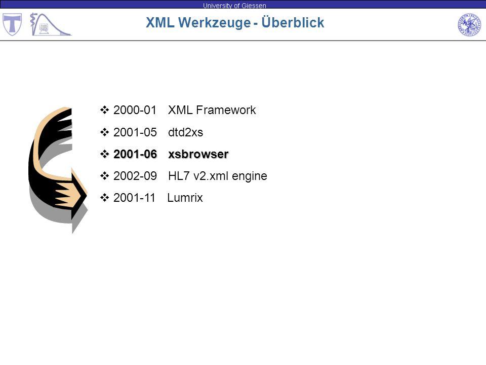 XML Werkzeuge - Überblick