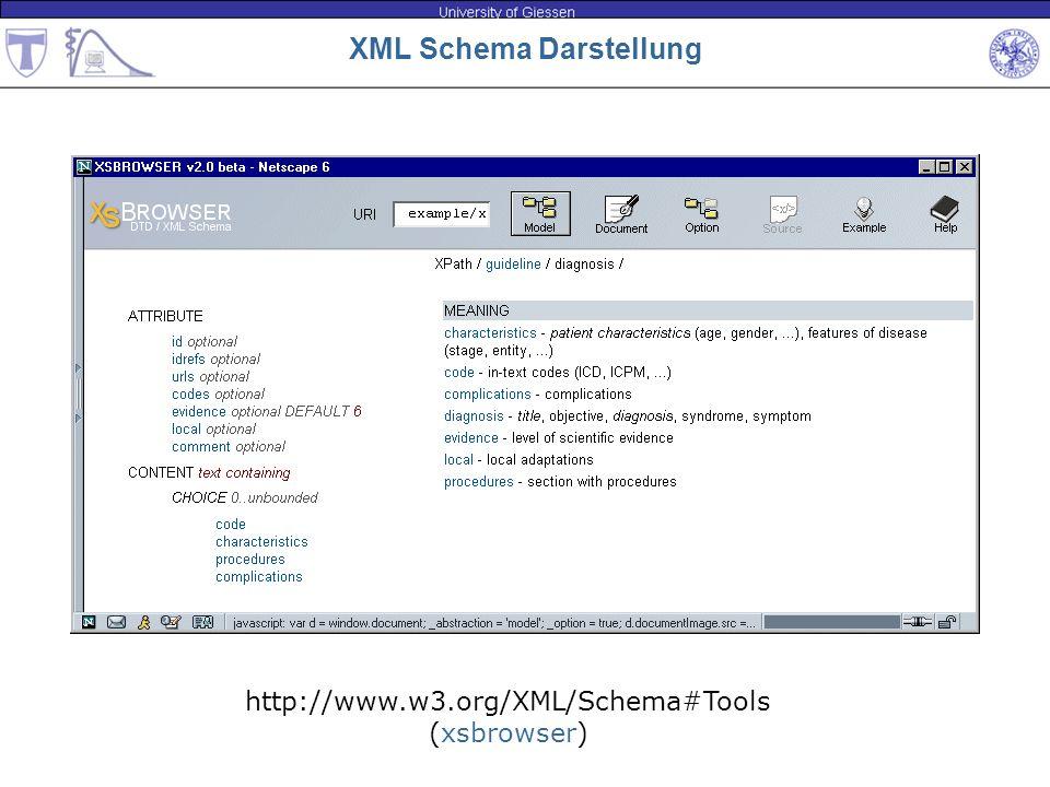 XML Schema Darstellung
