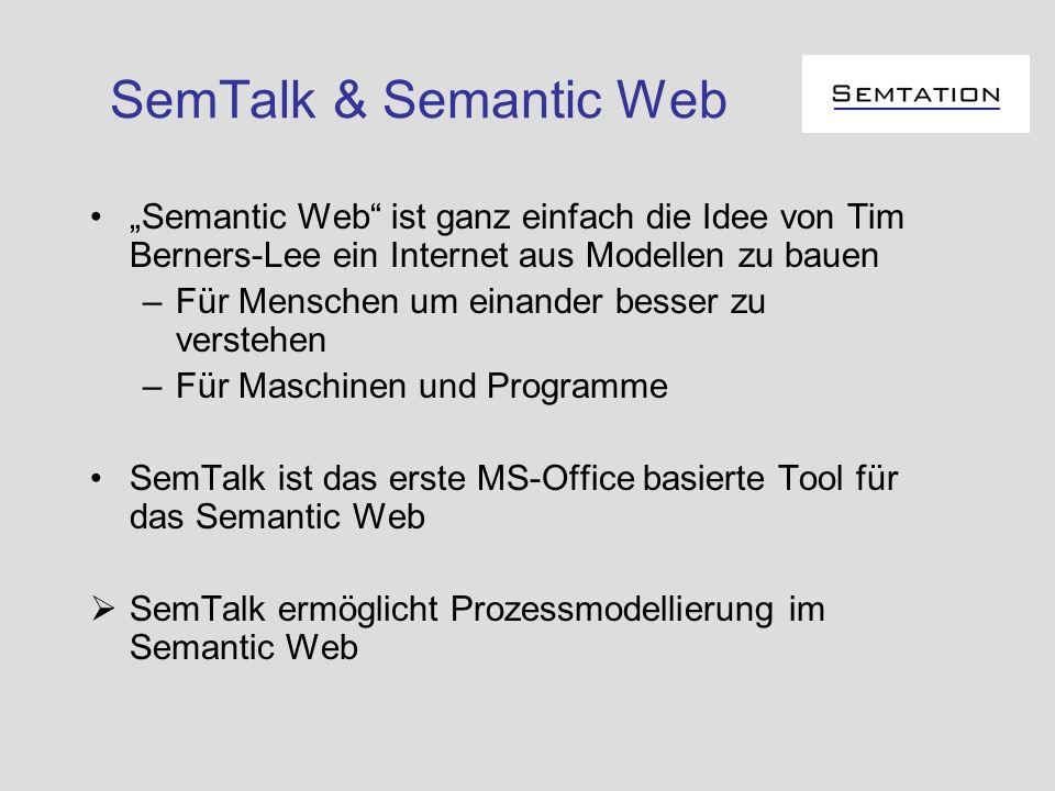 """SemTalk & Semantic Web """"Semantic Web ist ganz einfach die Idee von Tim Berners-Lee ein Internet aus Modellen zu bauen."""