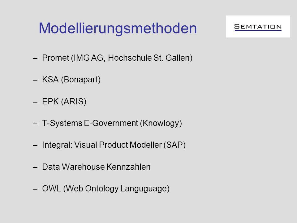 Modellierungsmethoden