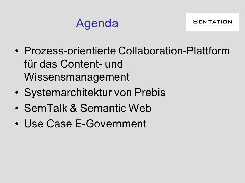 Agenda Prozess-orientierte Collaboration-Plattform für das Content- und Wissensmanagement. Systemarchitektur von Prebis.