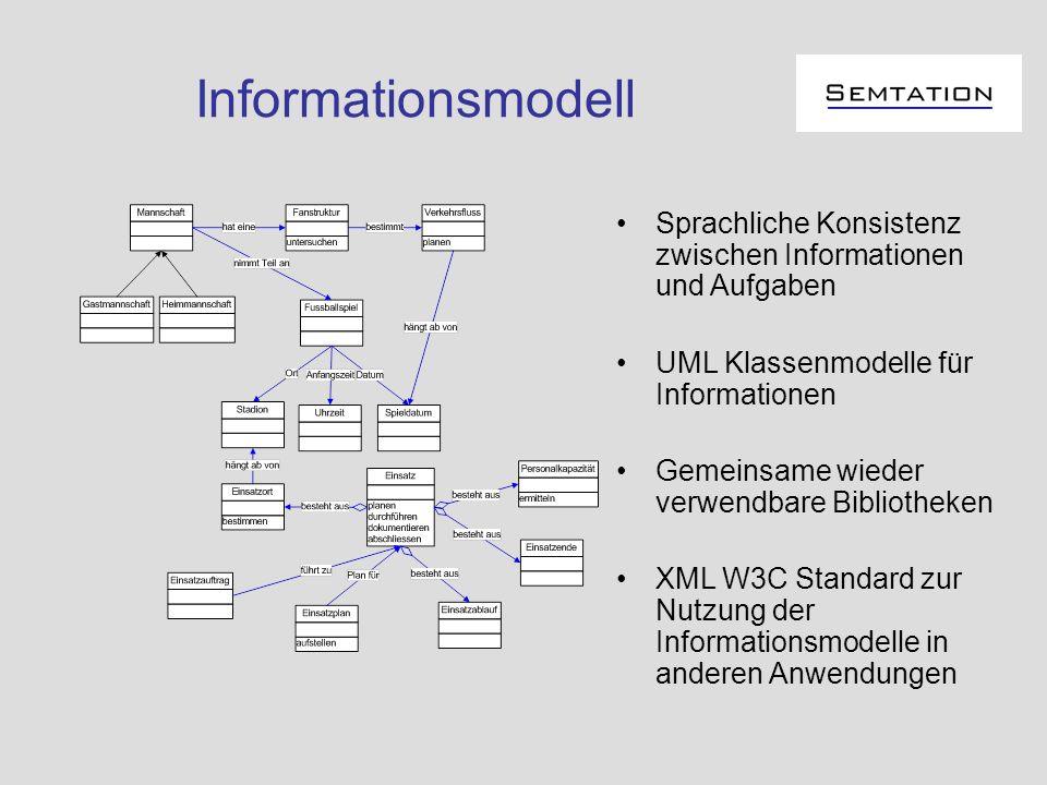 Informationsmodell Sprachliche Konsistenz zwischen Informationen und Aufgaben. UML Klassenmodelle für Informationen.