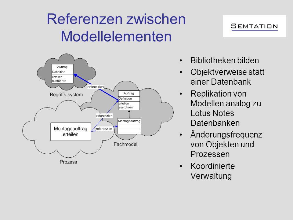 Referenzen zwischen Modellelementen