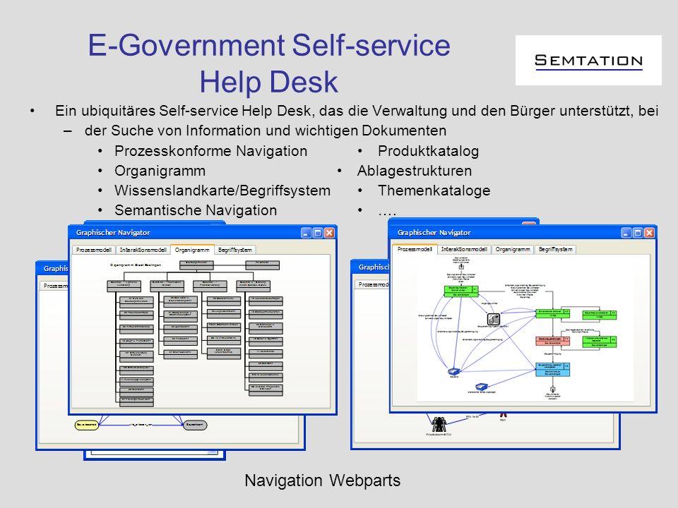 E-Government Self-service Help Desk