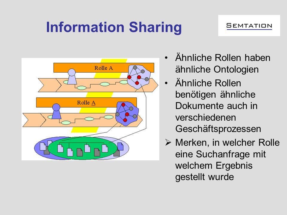 Information Sharing Ähnliche Rollen haben ähnliche Ontologien