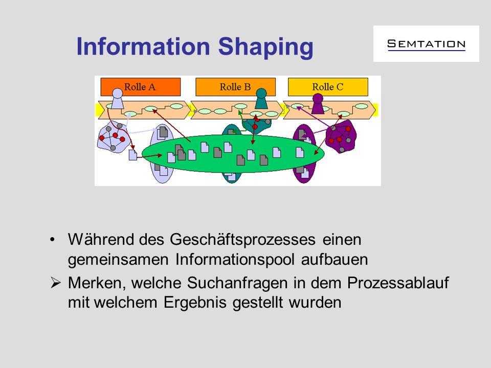 Information Shaping Während des Geschäftsprozesses einen gemeinsamen Informationspool aufbauen.
