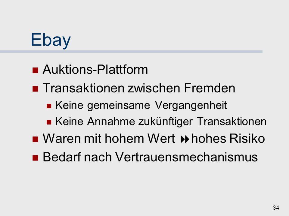 Ebay Auktions-Plattform Transaktionen zwischen Fremden