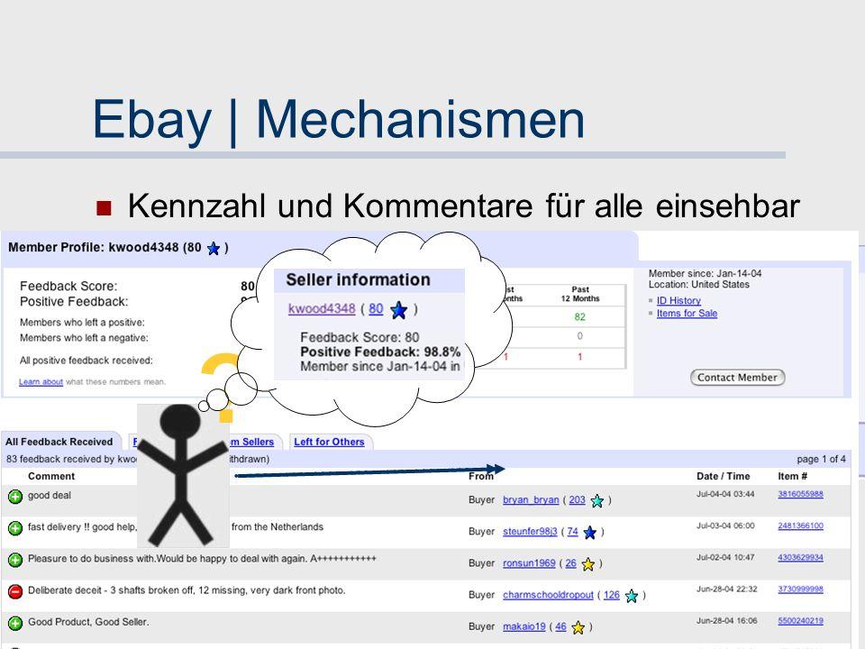 Ebay | Mechanismen Kennzahl und Kommentare für alle einsehbar Archie