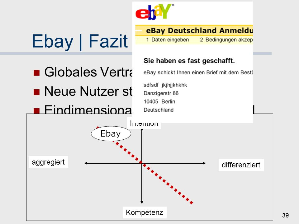 Ebay | Fazit Globales Vertrauensmass sinnvoll