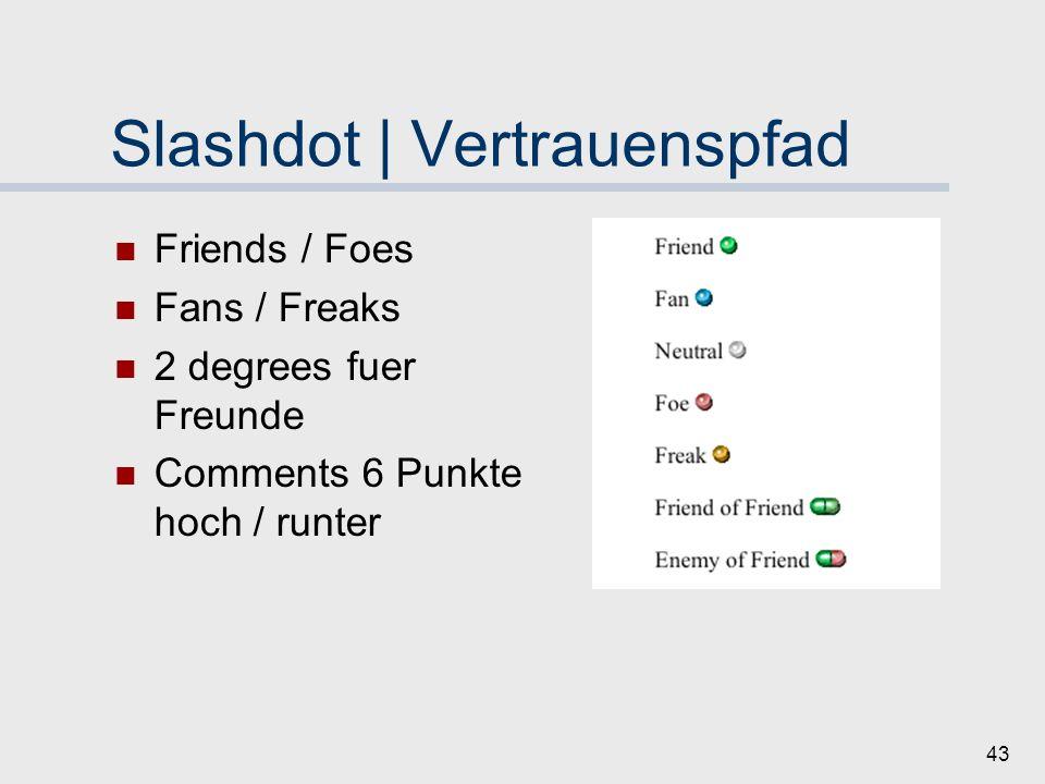 Slashdot | Vertrauenspfad