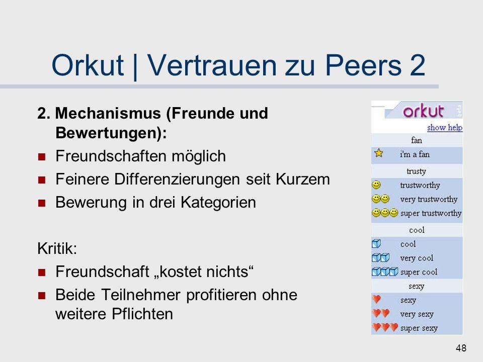 Orkut | Vertrauen zu Peers 2