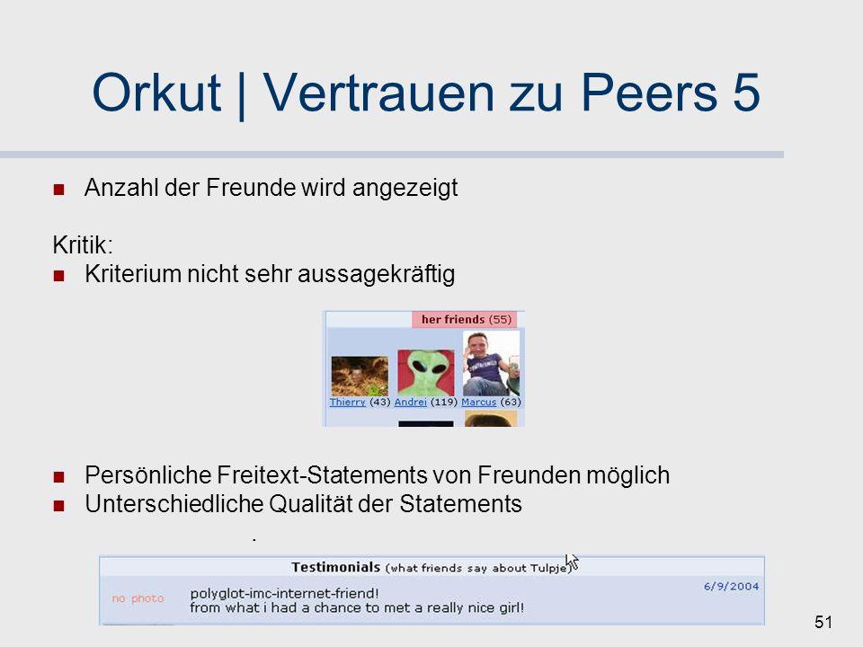 Orkut | Vertrauen zu Peers 5