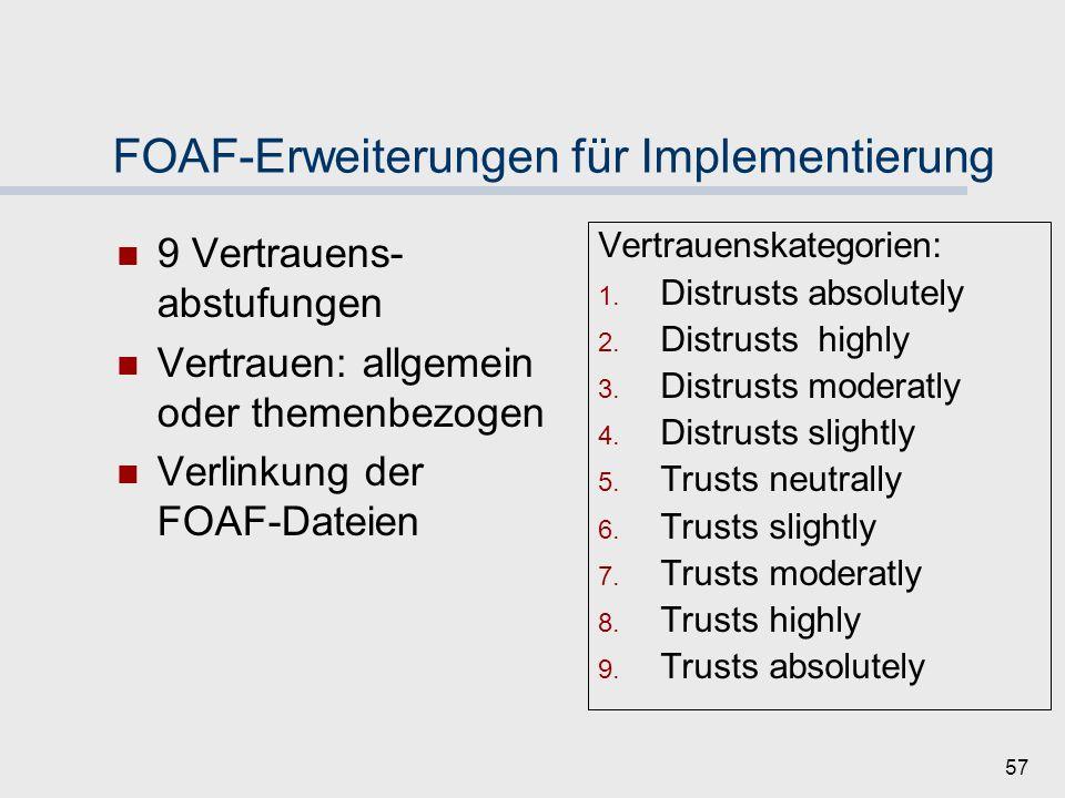 FOAF-Erweiterungen für Implementierung