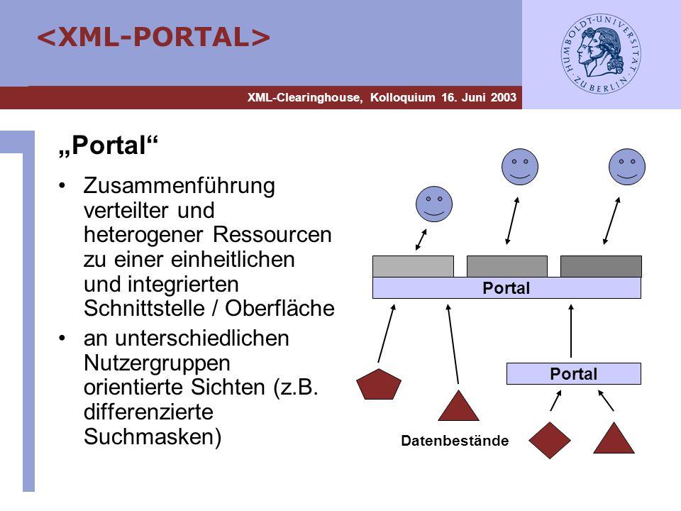 """""""Portal Zusammenführung verteilter und heterogener Ressourcen zu einer einheitlichen und integrierten Schnittstelle / Oberfläche."""