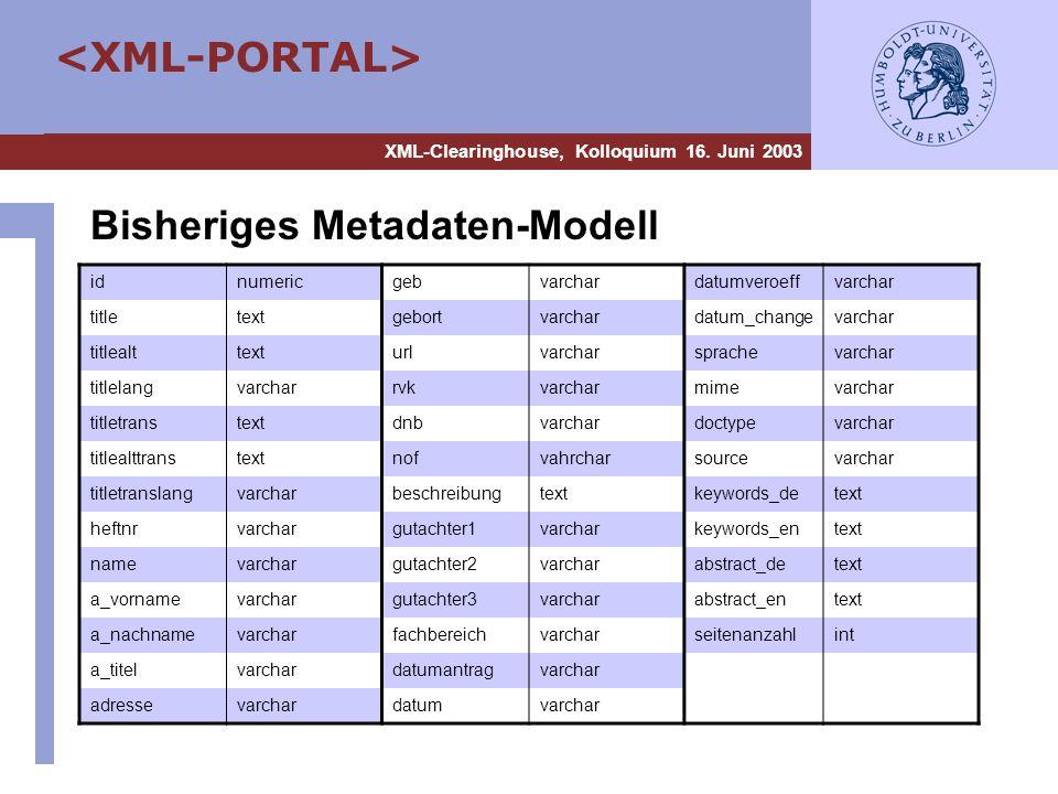 Bisheriges Metadaten-Modell