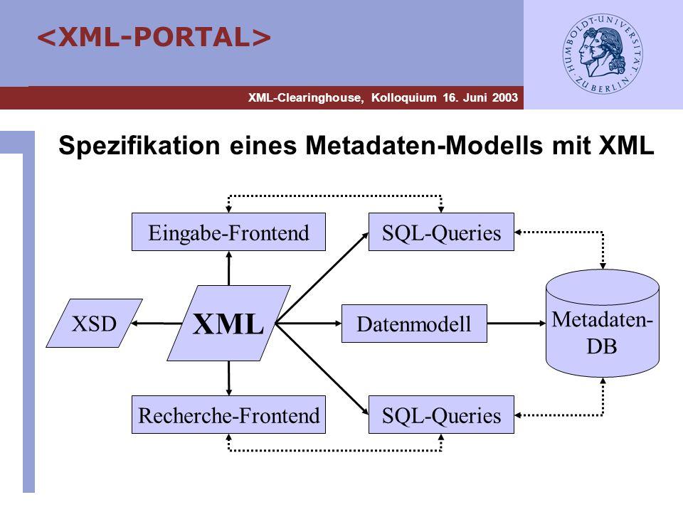 Spezifikation eines Metadaten-Modells mit XML