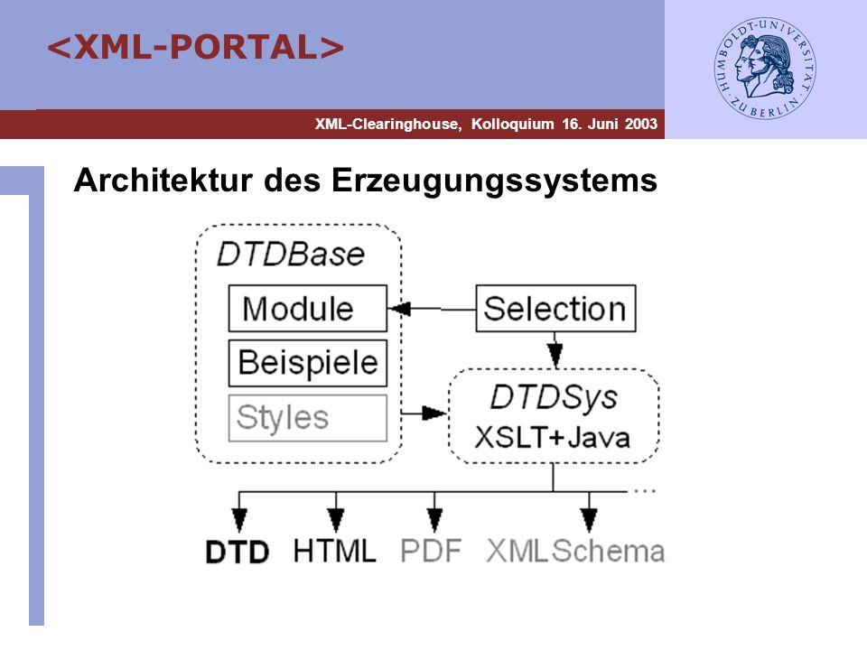 Architektur des Erzeugungssystems