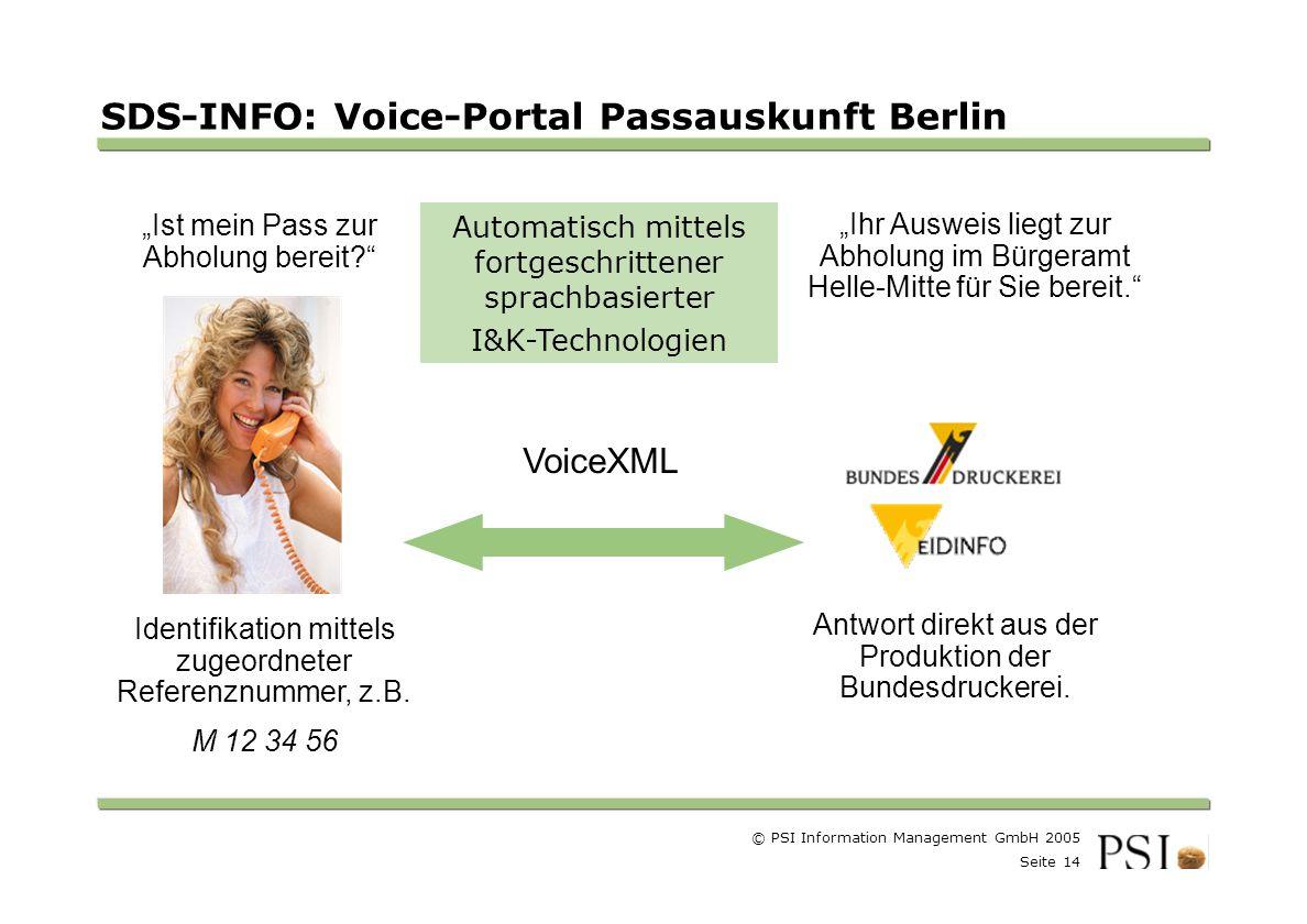 SDS-INFO: Voice-Portal Passauskunft Berlin