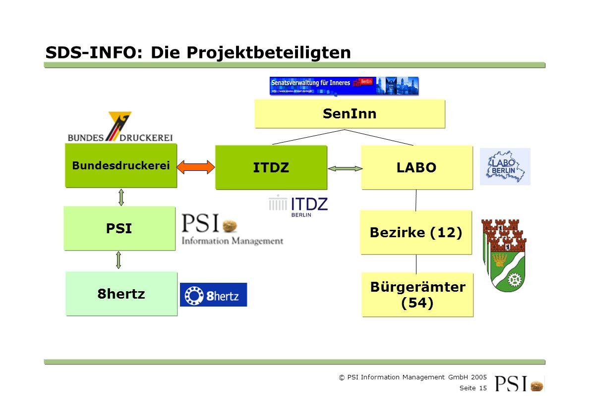 SDS-INFO: Die Projektbeteiligten