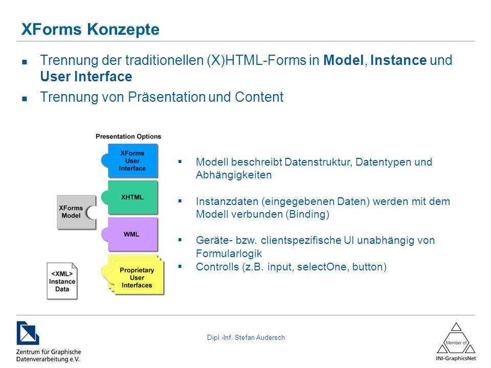 XForms Konzepte Trennung der traditionellen (X)HTML-Forms in Model, Instance und User Interface. Trennung von Präsentation und Content.