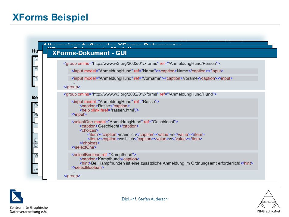 XForms Beispiel Allgemeiner Aufbau des XForms-Dokumentes