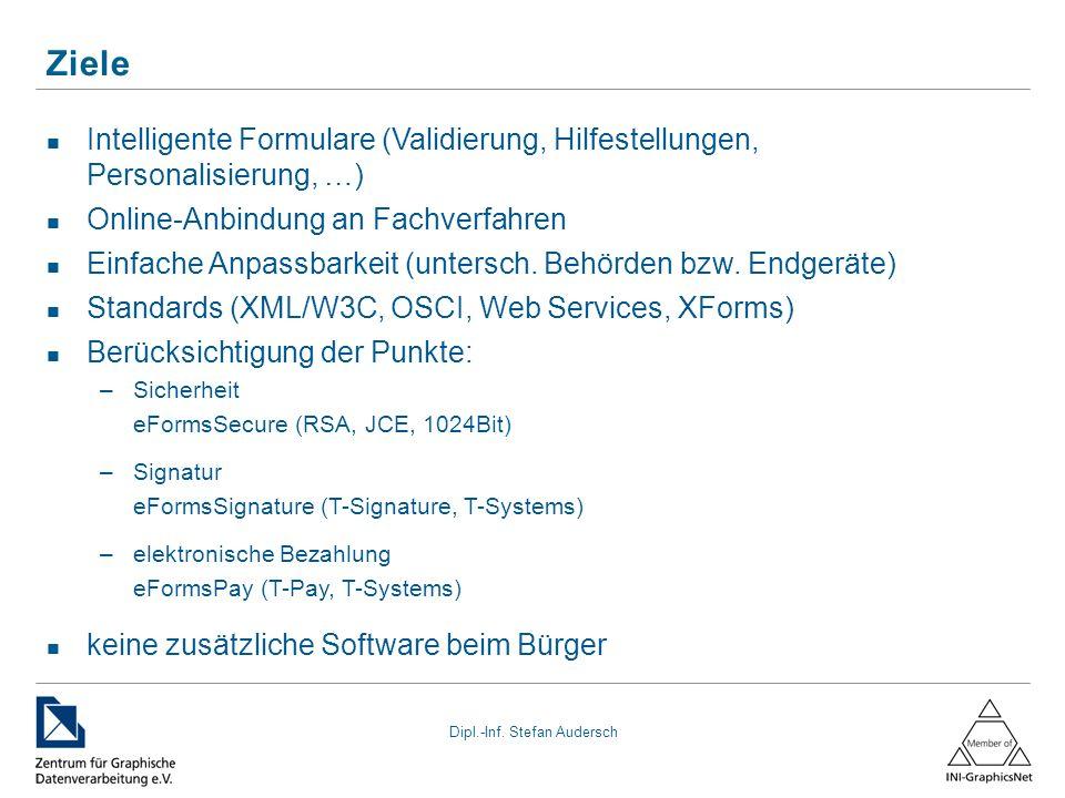 Ziele Intelligente Formulare (Validierung, Hilfestellungen, Personalisierung, …) Online-Anbindung an Fachverfahren.