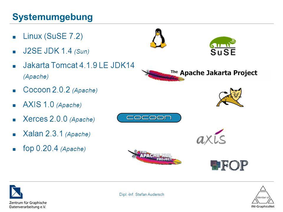 Systemumgebung Linux (SuSE 7.2) J2SE JDK 1.4 (Sun)