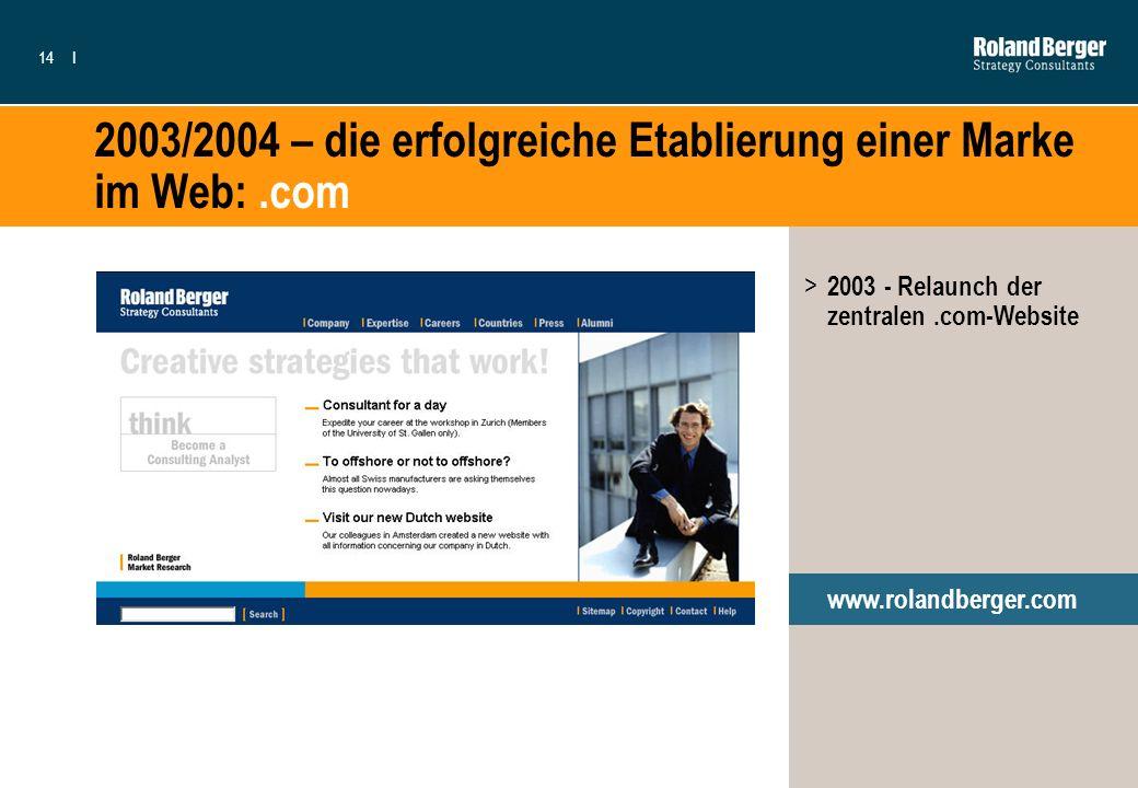 2003/2004 – die erfolgreiche Etablierung einer Marke im Web: .com