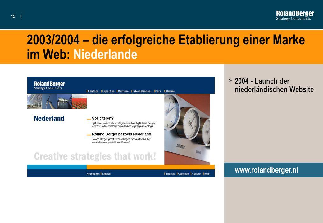 2003/2004 – die erfolgreiche Etablierung einer Marke im Web: Niederlande