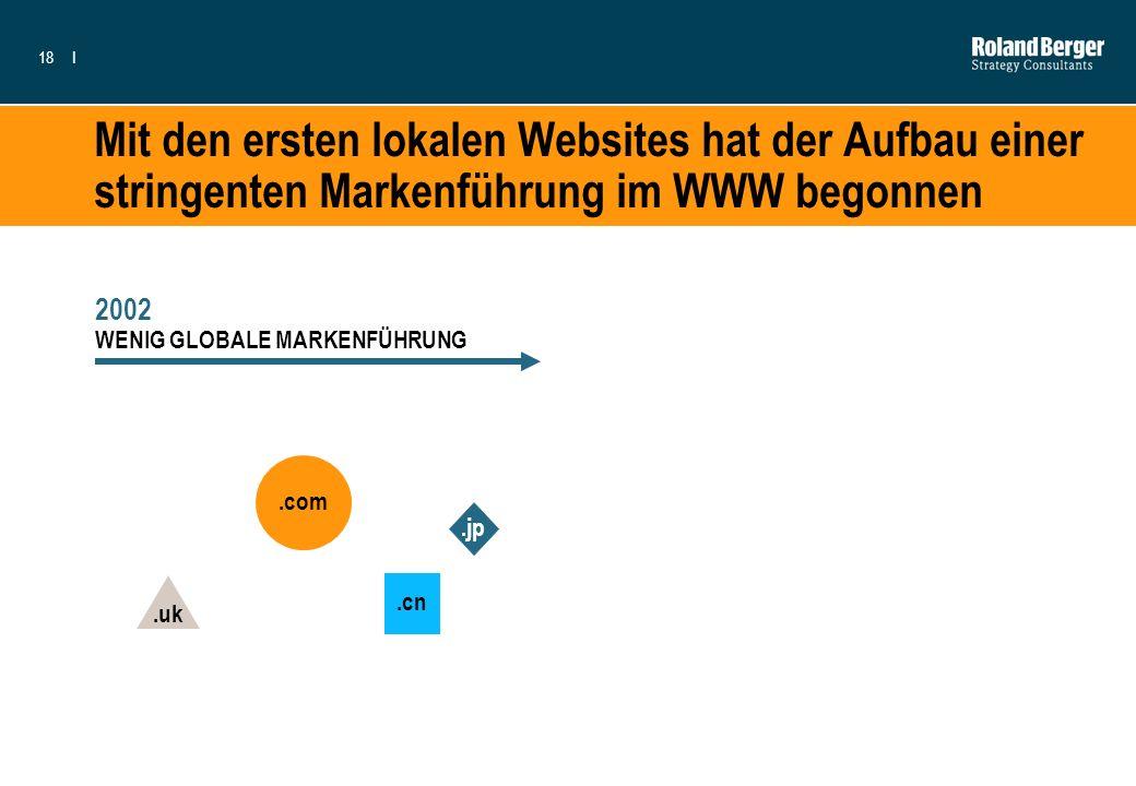 Mit den ersten lokalen Websites hat der Aufbau einer stringenten Markenführung im WWW begonnen